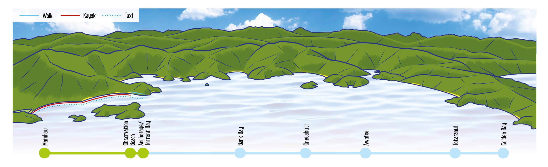 Kayak Pitt Head Loop