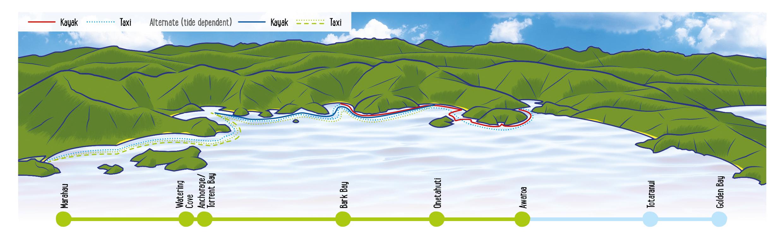 Remote Marine Reserve with Alt - Abel Tasman Kayaks
