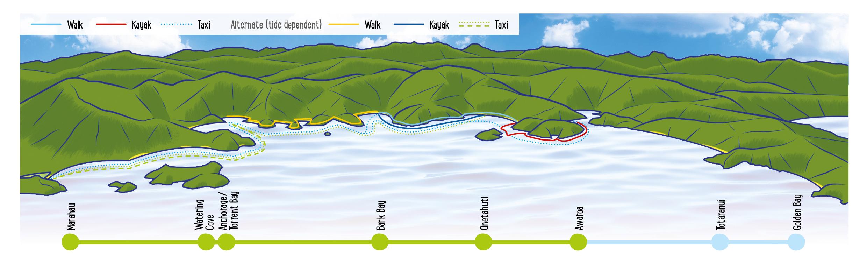 Two Gods with Alt Map - Abel Tasman Kayaks