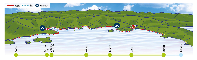 3 Day Classic Map - Abel Tasman Kayaks
