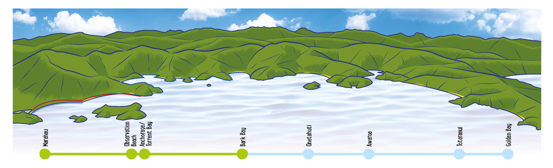 Kayak Walk - Abel Tasman Kayaks