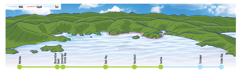 Remote Coast OverN - Abel Tasman Kayaks