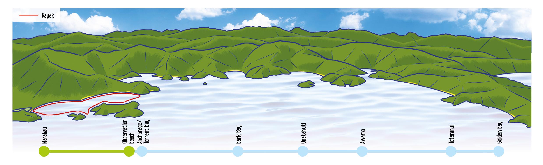 Soul Food Map - Abel Tasman Kayaks